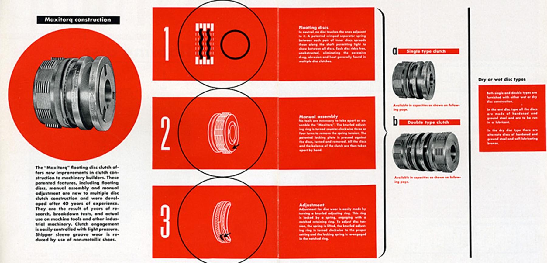 Sutnar exhibit from constructivism to smart phones for Information on interior design