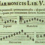 Johannes Kepler, Harmonices Mundi (1619), Book V, pg. 207.