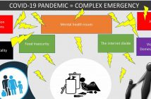 A graphic that explains the different impacts of the COVID-19 pandemic